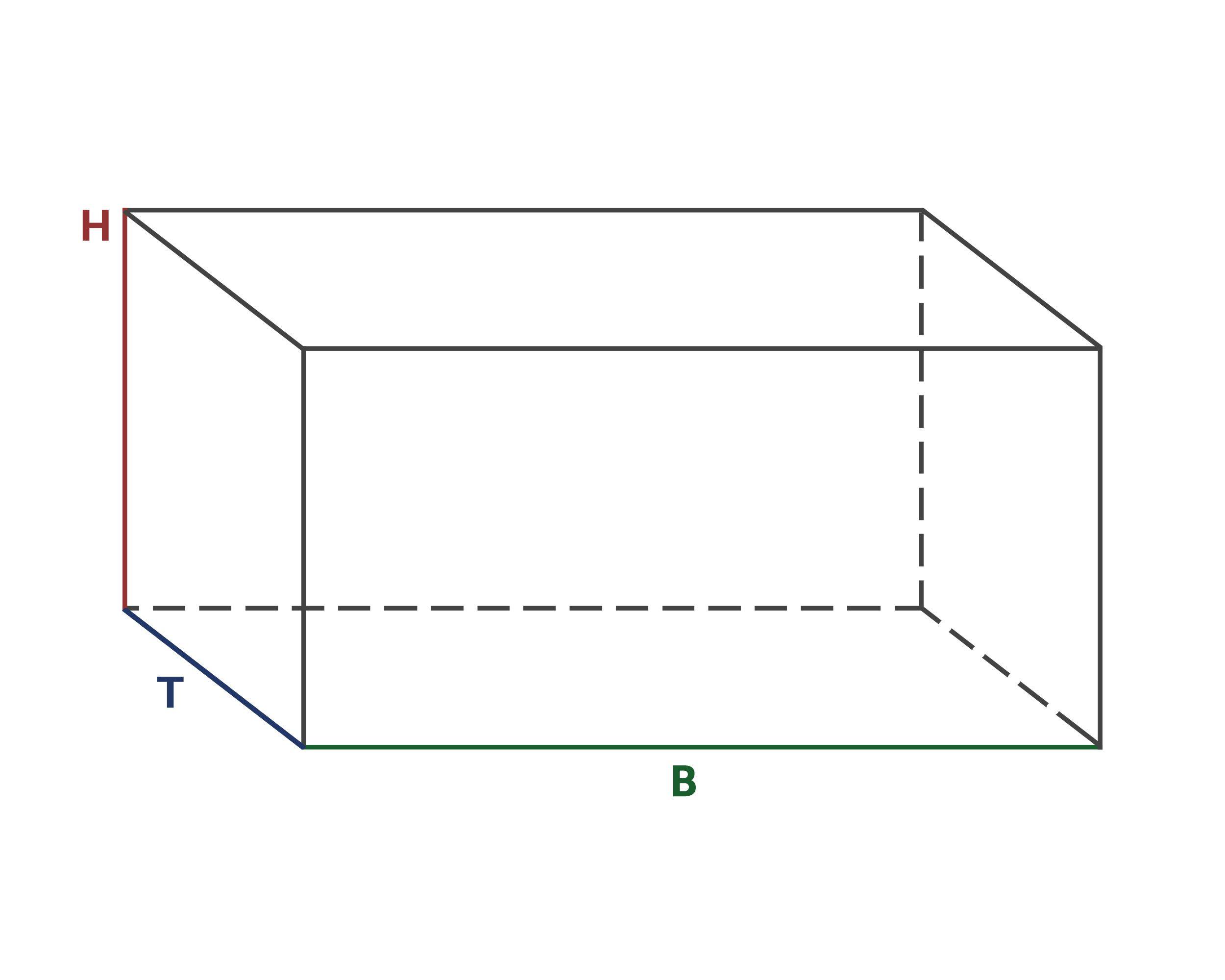 Blaha Gartenmöbel   Schutzhülle Nach Maß   Schachtelform (verkehrte  Schuhschachtel) (AC LU2801